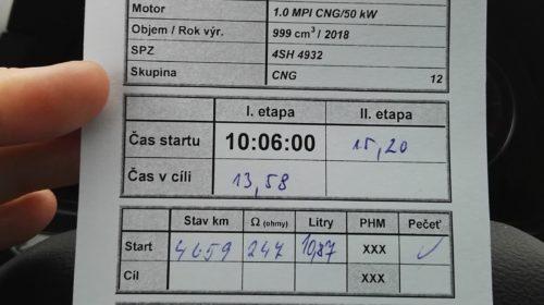 Kontrolní karta závodu
